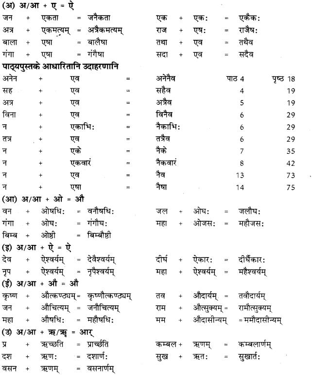 RBSE Class 10 Sanskrit व्याकरणम् सन्धिः image 7