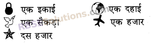 RBSE Solutions for Class 5 Maths Chapter 1 संख्याएँ In Text Exercise image 1