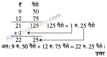 RBSE Solutions for Class 5 Maths Chapter 10 मुद्रा Additional Questions image 2