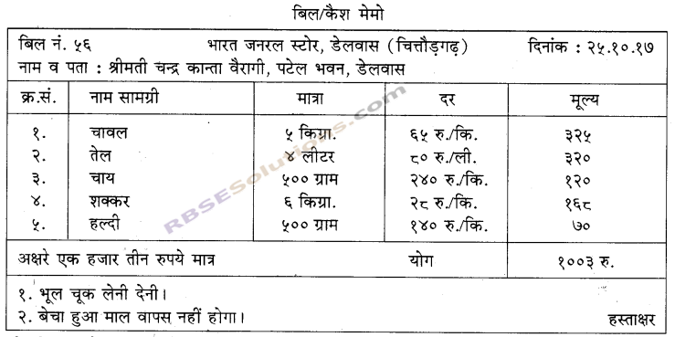 RBSE Solutions for Class 5 Maths Chapter 10 मुद्रा Additional Questions image 11