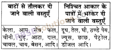 RBSE Solutions for Class 5 Maths Chapter 15 धारिता In Text Exercise image 1