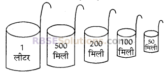 RBSE Solutions for Class 5 Maths Chapter 15 धारिता In Text Exercise image 2