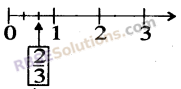 RBSE Solutions for Class 5 Maths Chapter 6 भिन्न की समझ Ex 6.1 image 5