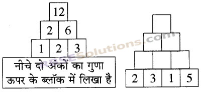 RBSE Solutions for Class 5 Maths Chapter 8 पैटर्न In Text Exercise