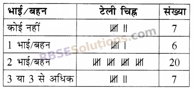 RBSE Solutions for Class 5 Maths Chapter 9 आँकड़े In Text Exercise image 6