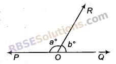 RBSE Solutions for Class 9 Maths Chapter 5 समतल ज्यामिती परिचय एवं रेखाएँ व कोण Additional Questions