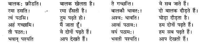 RBSE Class 10 Sanskrit व्याकरणम् अनुवाद-कार्यम् image 4