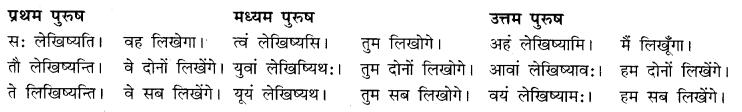 RBSE Class 10 Sanskrit व्याकरणम् अनुवाद-कार्यम् image 7