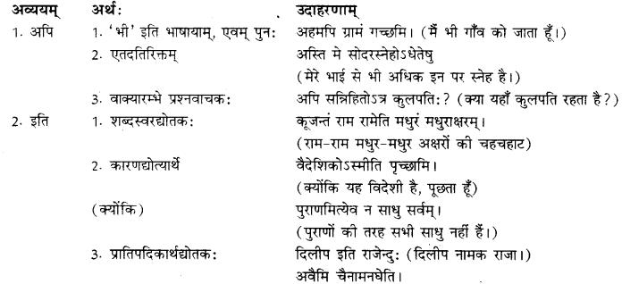 RBSE Class 10 Sanskrit व्याकरणम् अव्ययम्