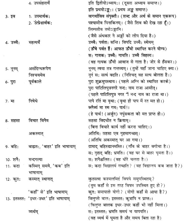 RBSE Class 10 Sanskrit व्याकरणम् अव्ययम् image 2