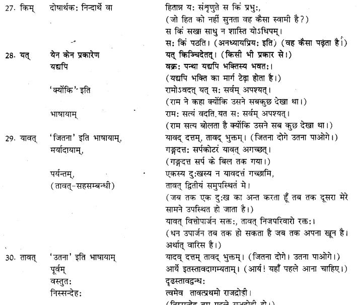 RBSE Class 10 Sanskrit व्याकरणम् अव्ययम् image 6