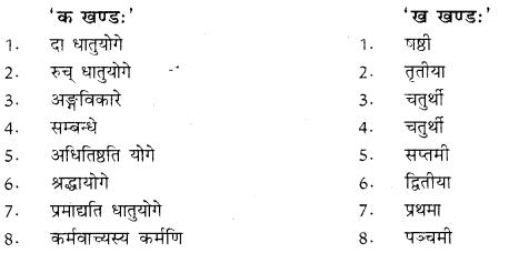 RBSE Class 10 Sanskrit व्याकरणम् कारकम् image 6
