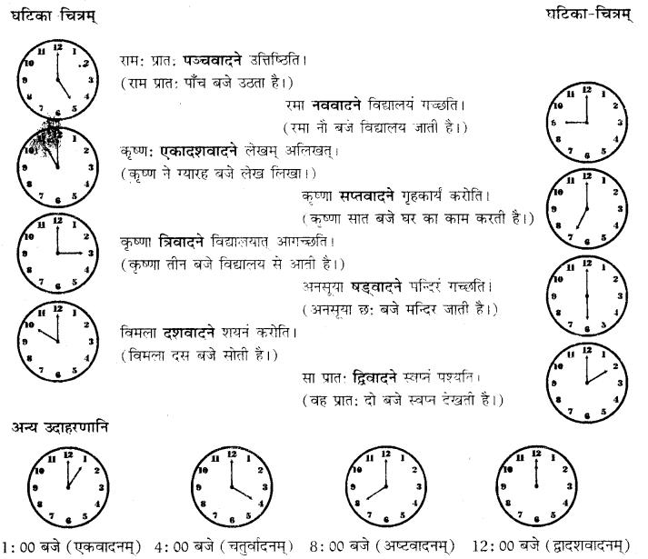 RBSE Class 10 Sanskrit व्याकरणम् घटिका चित्र साहाय्य समय-लेखनम्