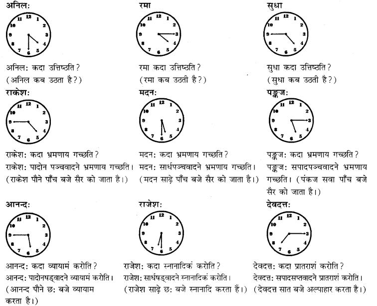 RBSE Class 10 Sanskrit व्याकरणम् घटिका चित्र साहाय्य समय-लेखनम् image 2