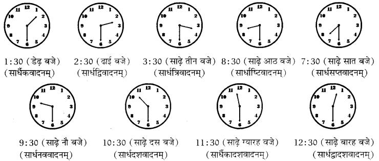RBSE Class 10 Sanskrit व्याकरणम् घटिका चित्र साहाय्य समय-लेखनम् image 5