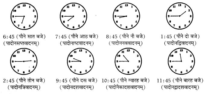 RBSE Class 10 Sanskrit व्याकरणम् घटिका चित्र साहाय्य समय-लेखनम् image 6