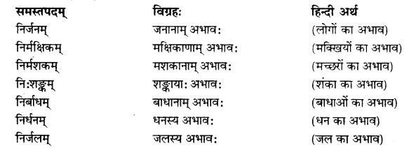 RBSE Class 10 Sanskrit व्याकरणम् समासः image 5