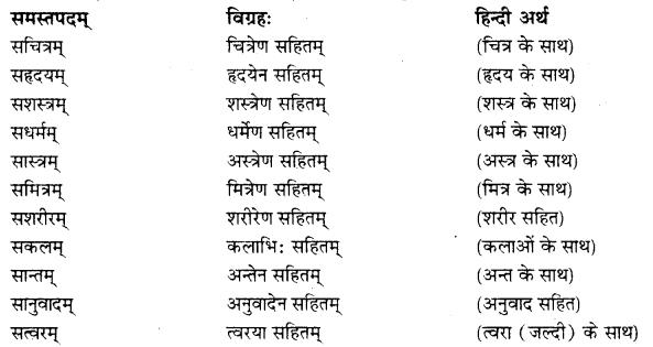 RBSE Class 10 Sanskrit व्याकरणम् समासः image 8
