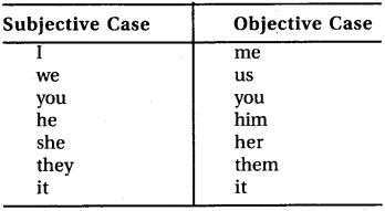 RBSE Class 6 English Grammar Passive Voice image 3