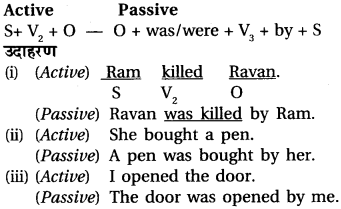 RBSE Class 6 English Grammar Passive Voice image 4