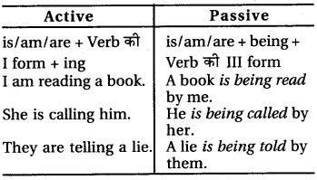 RBSE Class 6 English Grammar Passive Voice image 5