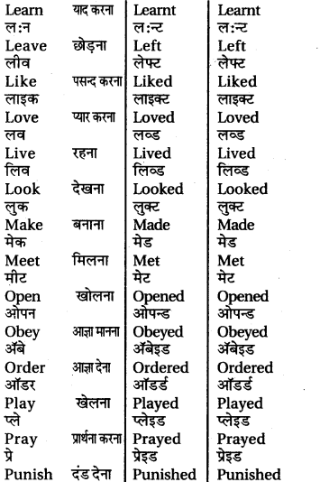 RBSE Class 6 English Grammar Tenses (Correct Forms of the Verbs) image 5