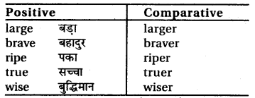 RBSE Class 6 English Grammar The Adjective image 3