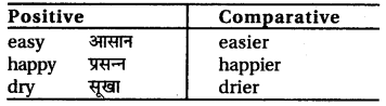 RBSE Class 6 English Grammar The Adjective image 5