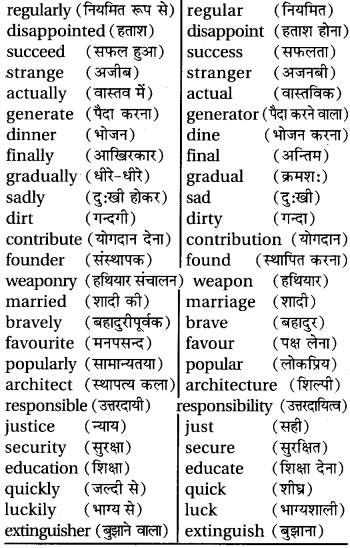 RBSE Class 6 English Vocabulary Correct Forms of the Words or Word Formation image 4