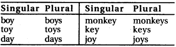 RBSE Class 6 English Vocabulary Number image 3
