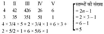 RBSE Class 8 Maths Board Paper 2017 image 11a