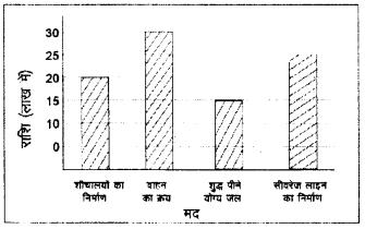 RBSE Class 8 Maths Model Paper 1 image 1