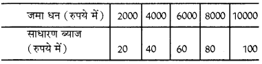 RBSE Class 8 Maths Model Paper 1 image 7