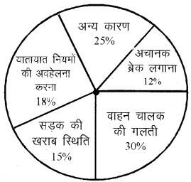 RBSE Class 8 Maths Model Paper 2 image 4