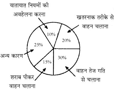 RBSE Class 8 Maths Model Paper 4 image 3