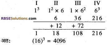 RBSE Solutions for Class 10 Maths Chapter 1 वैदिक गणित अन्य महत्त्वपूर्ण प्रश्न 1