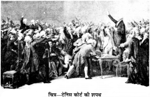 RBSE Solutions for Class 11 History Chapter 4 विश्व में राष्ट्रवाद का विकास image 13