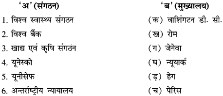 RBSE Solutions for Class 11 History Chapter 6 1919-1945 के मध्य का विश्व image 2