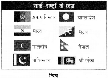 RBSE Solutions for Class 11 History Chapter 7 द्वितीय विश्व-युद्ध के बाद का विश्व image 10