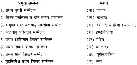 RBSE Solutions for Class 11 History Chapter 7 द्वितीय विश्व-युद्ध के बाद का विश्व image 12