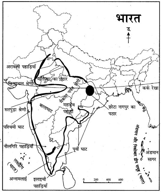 RBSE Solutions for Class 11 Indian Geography Chapter 4 भारत संरचना, उच्चावच एवं स्थलाकृतिक प्रदेश 2