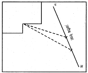 RBSE Solutions for Class 11 Pratical Geography Chapter 7 जरीब व फीतासर्वेक्षण 11