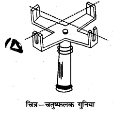 RBSE Solutions for Class 11 Pratical Geography Chapter 7 जरीब व फीतासर्वेक्षण 6