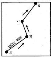 RBSE Solutions for Class 11 Pratical Geography Chapter 7 जरीब व फीतासर्वेक्षण 8