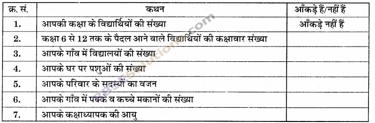 RBSE Solutions for Class 6 Maths Chapter 15 आँकड़ों का प्रबन्धन In Text Exercise image 6