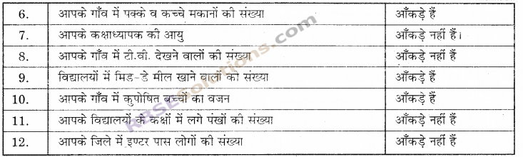RBSE Solutions for Class 6 Maths Chapter 15 आँकड़ों का प्रबन्धन In Text Exercise image 8