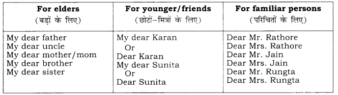 RBSE Class 10 English Writing Informal Letters image 1