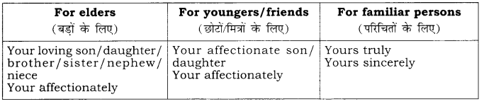 RBSE Class 10 English Writing Informal Letters image 3