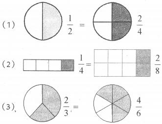 RBSE Class 5 Maths Board Paper 2018 13