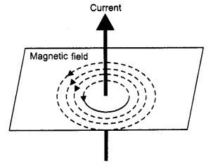 RBSE Solutions for Class 10 Science Chapter 10 Electricity Current image - 56